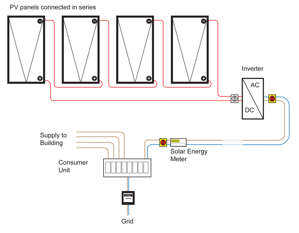 wiring diagram for solar PV system